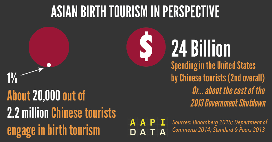 aapidata-birth-tourism