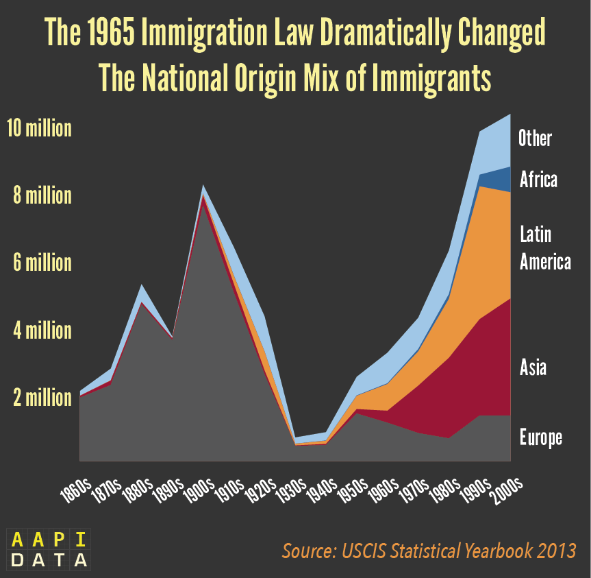 should immigration laws be reformed Should our immigration laws be changed   immigration law and reform the current immigration situation of the us is bleak and has been for sometime,.