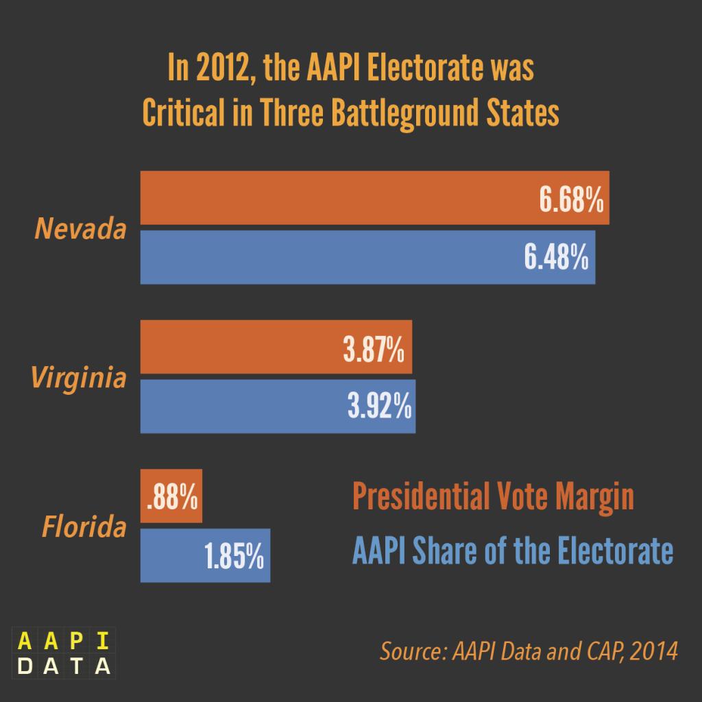 aapidata-voters-2012battle
