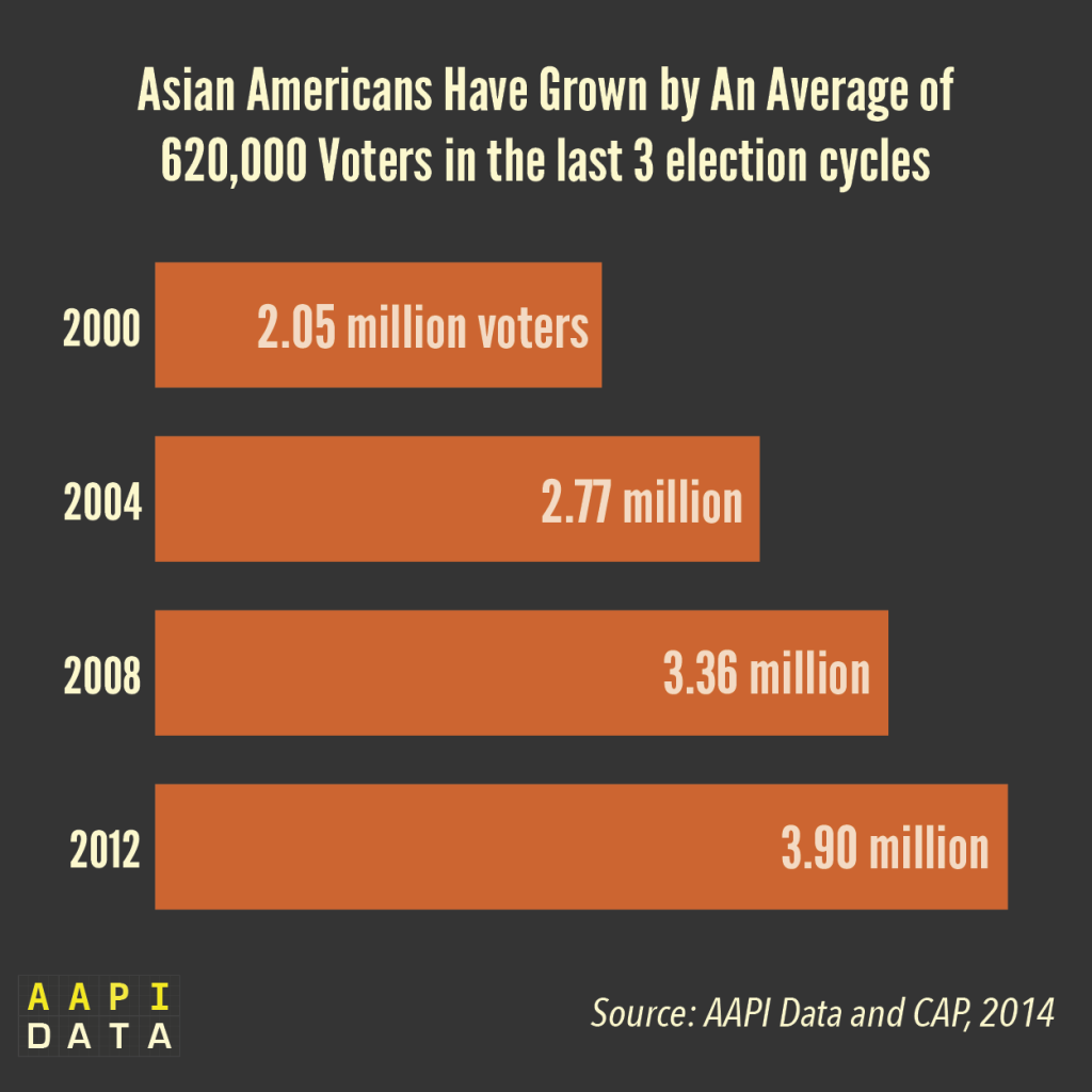 aapidata-voters-diff