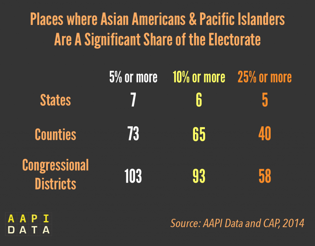 aapidata-voters-districts