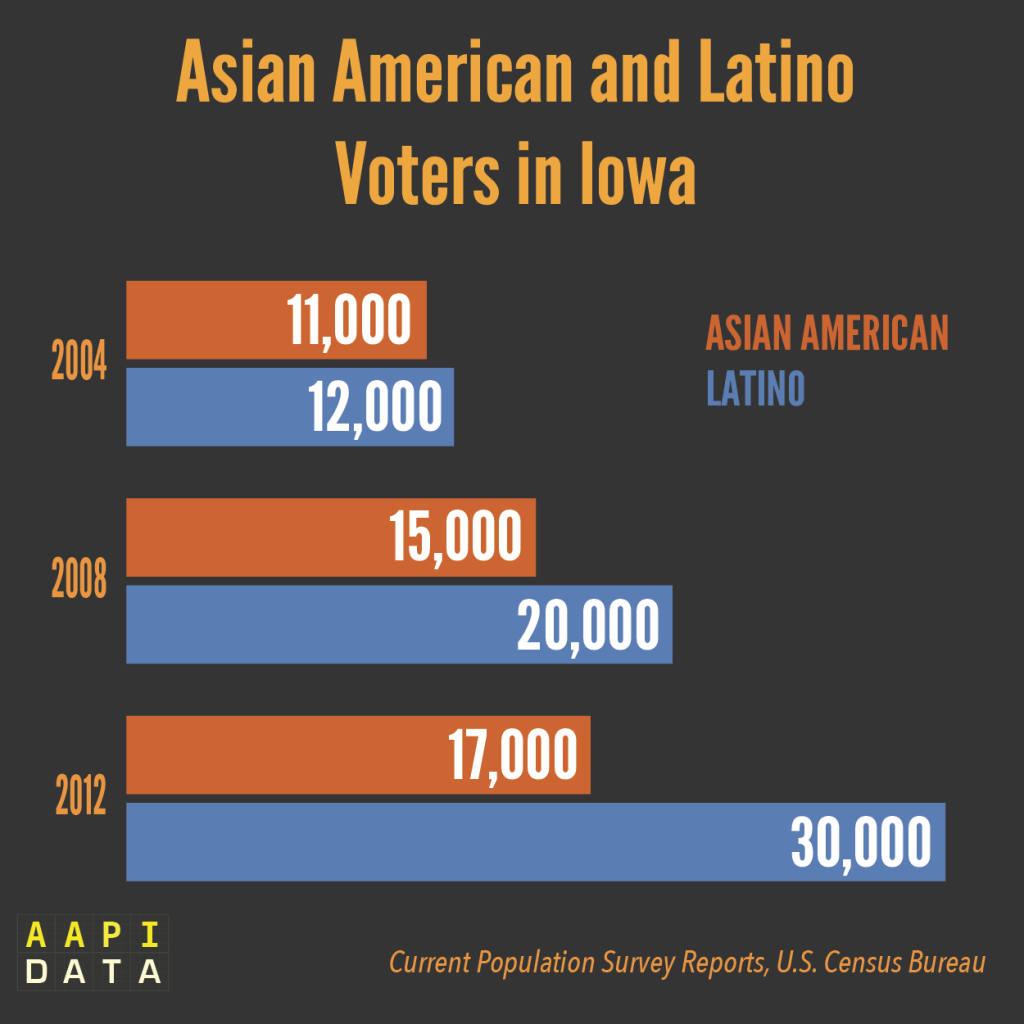 aapidata-voters-iowa-lat-asian