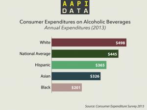 aapidata_info_alcohol