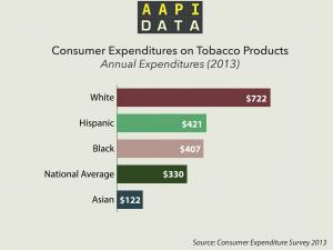 aapidata_info_tobacco