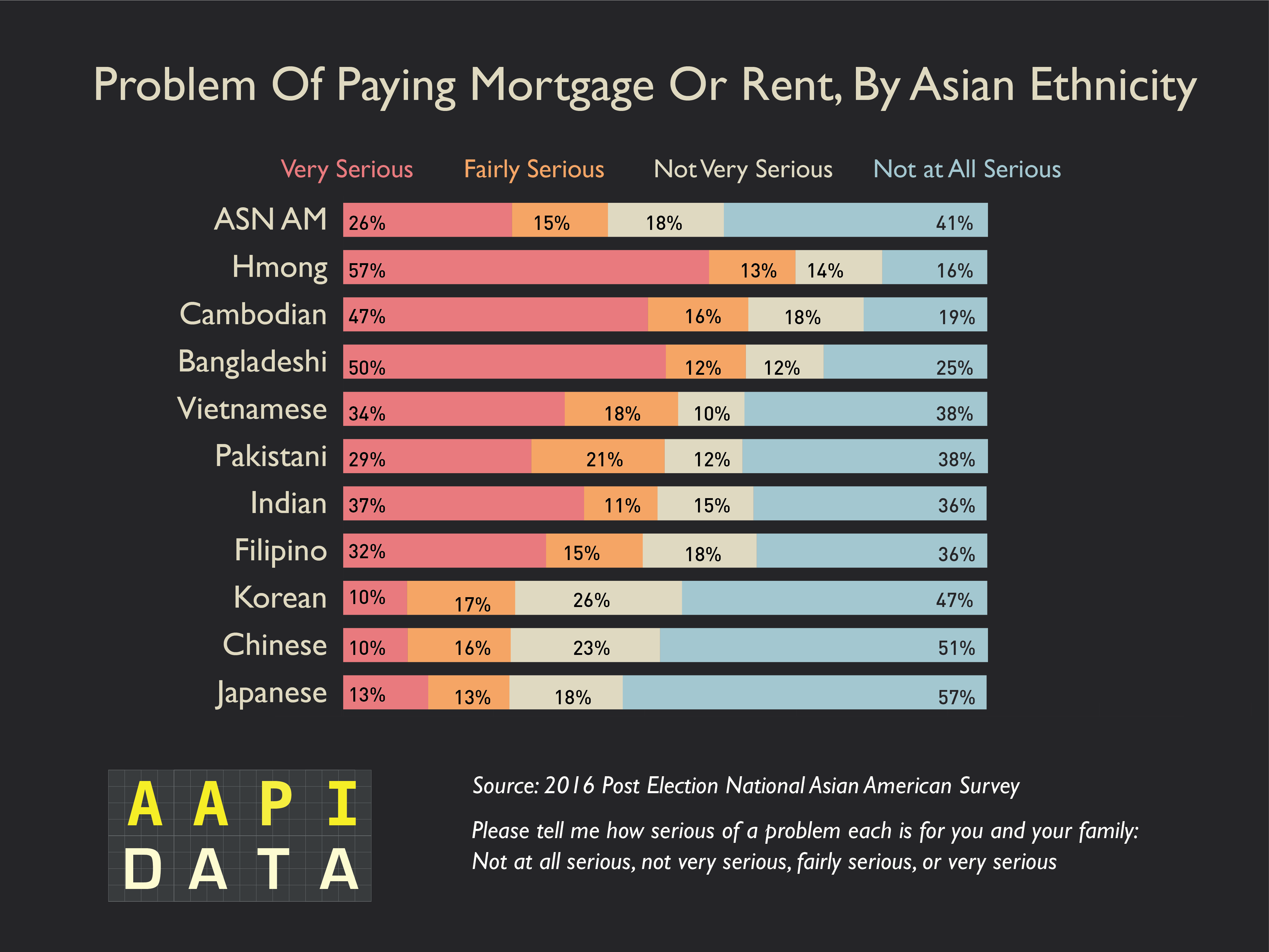 NAAS16-Ethnicity_problem_mortgage