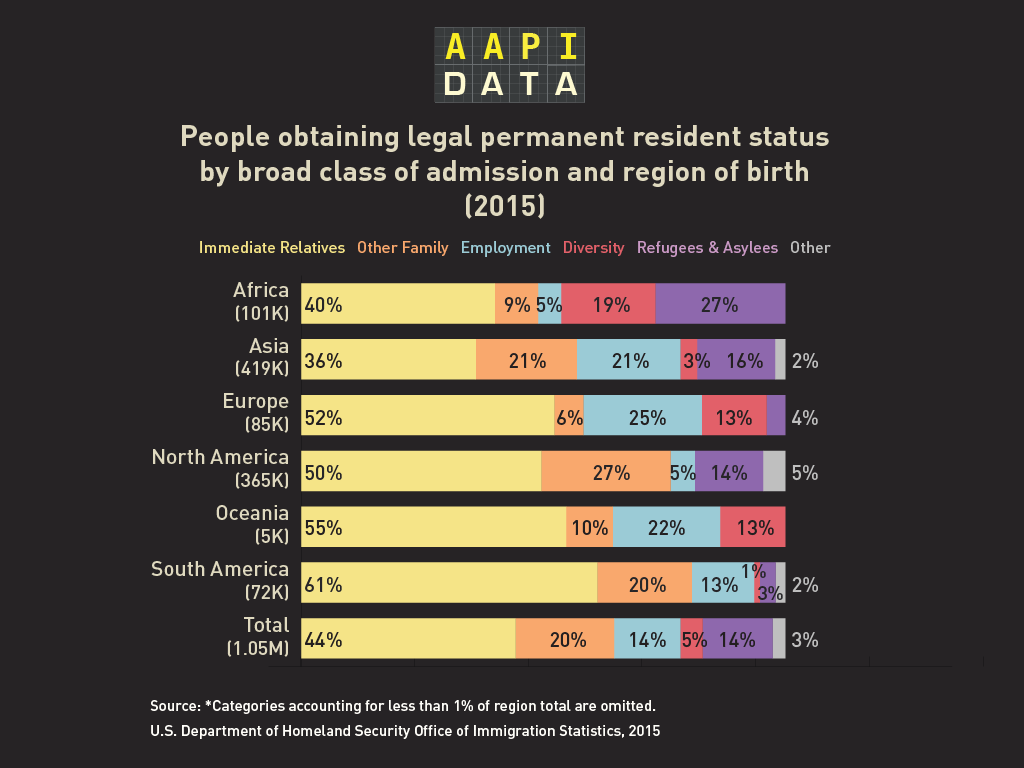 Trump Immigration Plans and Asian Americans, Part I
